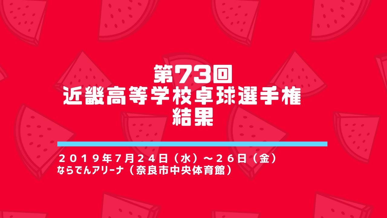 【高体連】第73回 近畿高等学校卓球選手権大会の結果