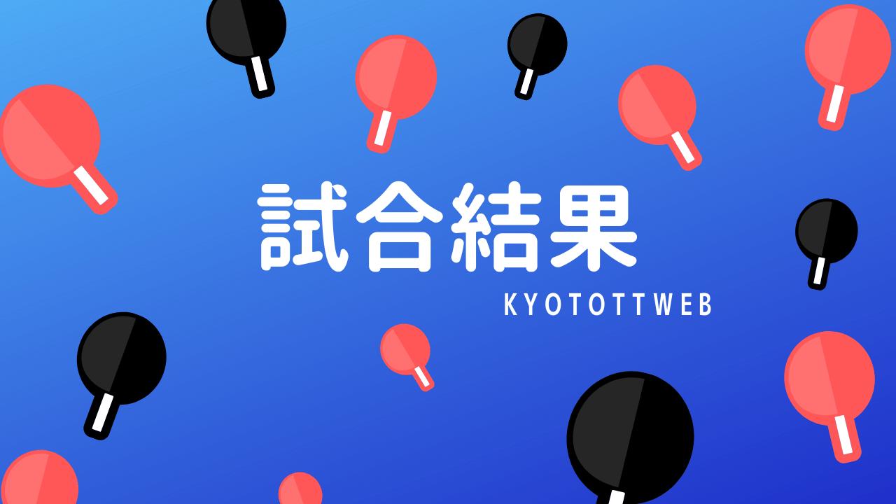 【新日本スポーツ連盟 京都卓球連盟】第138回クラス別単&男女複卓球大会 結果