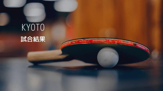 【新日本スポーツ連盟 京都卓球連盟】2019 第1回 K.Tリーグ卓球大会 結果